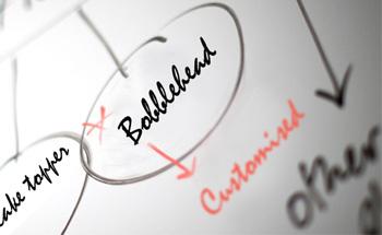 Bobbleheadz.Ca's History